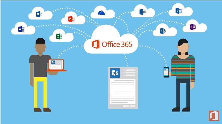Office 365 Animated Image